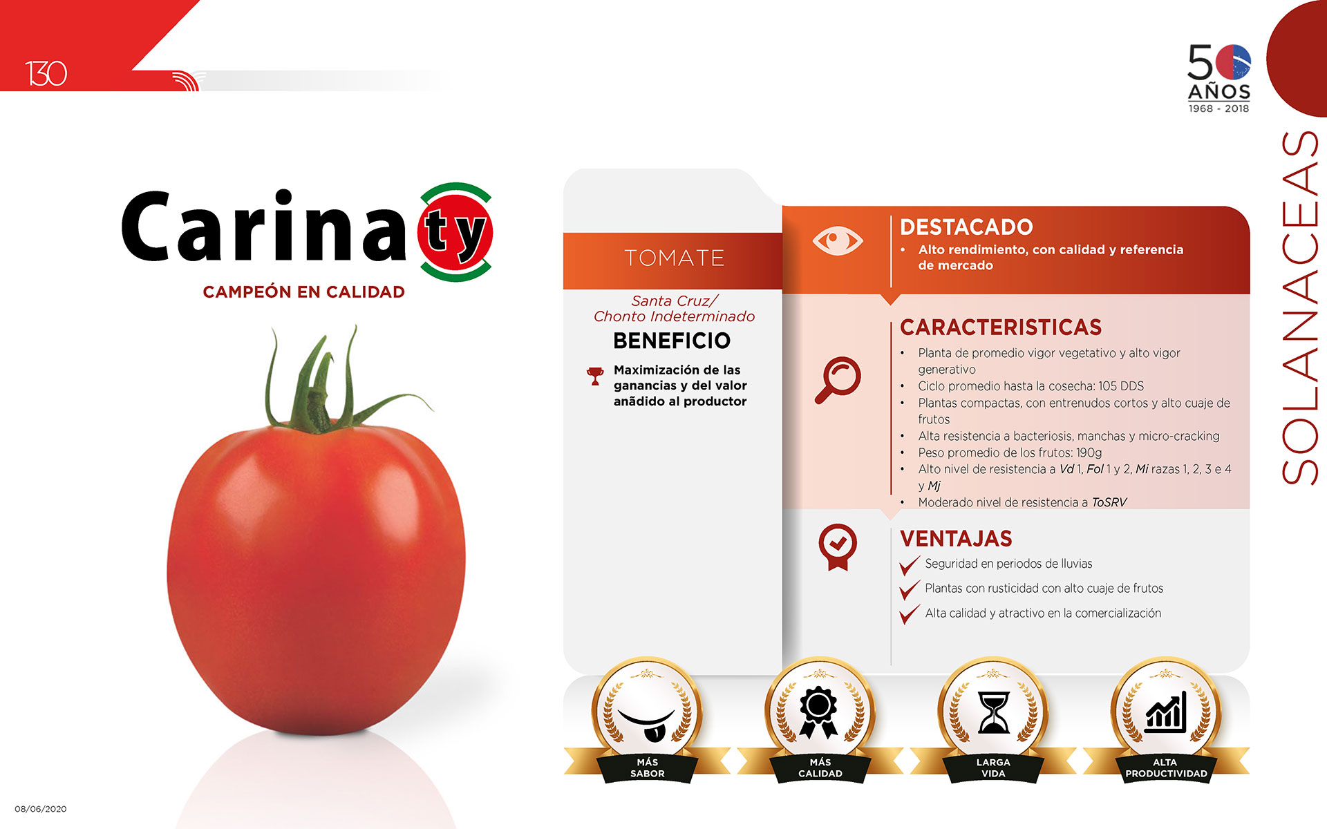 Carina TY - Solanaceas