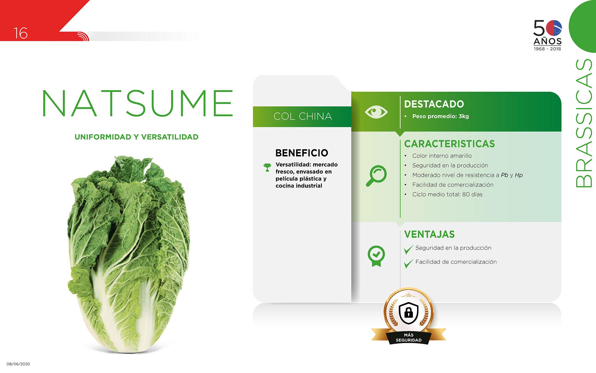 Natsume - Brassicas