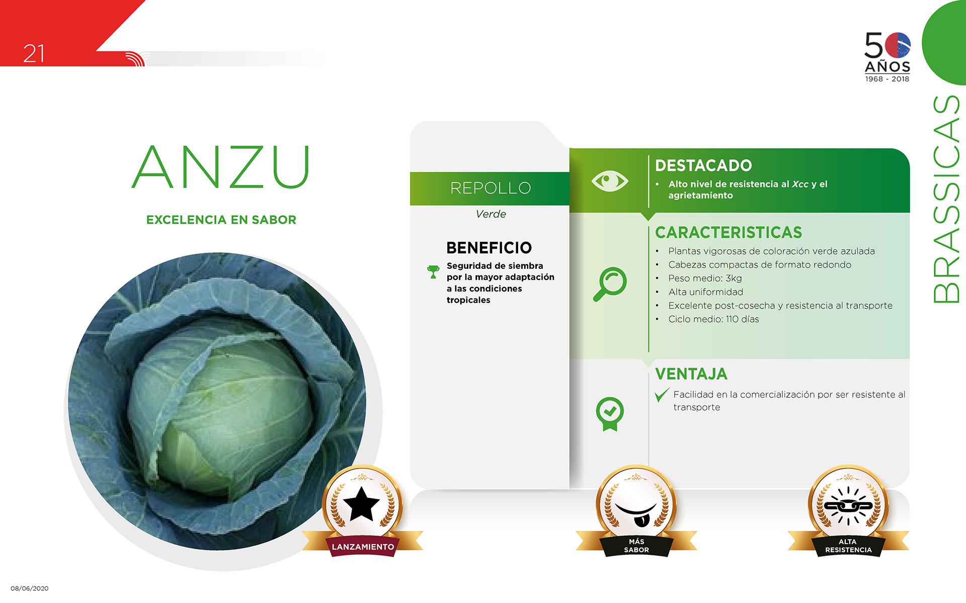 Anzu - Brassicas